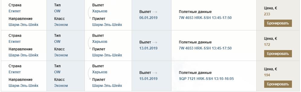 Цены на рейсы Харьков - Шарм-эль-Шейх на ближайшие даты